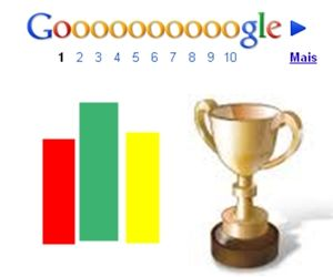 Posição Google
