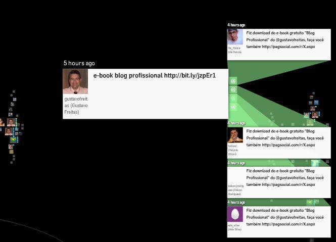 dicas blog, redes sociais, compartilhar