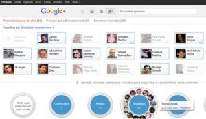 Google+ Circulos