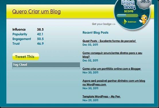ranking para seu blog bloglevel quero criar um blog
