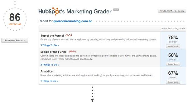 Marketing Grader QCB