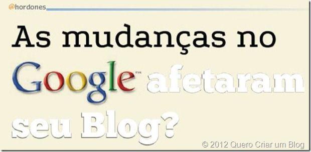 mudanças no google