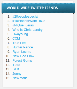Plugin WP Twitter Trends 2