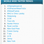 twitter, trending topics, blog, widgets, wordpress, wp