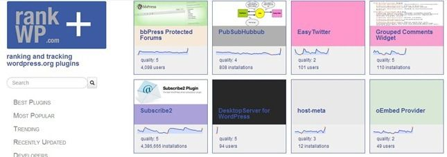 melhores plugins wordpress