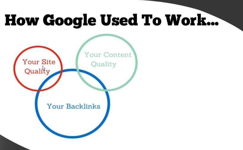 como-fazer-seo-google