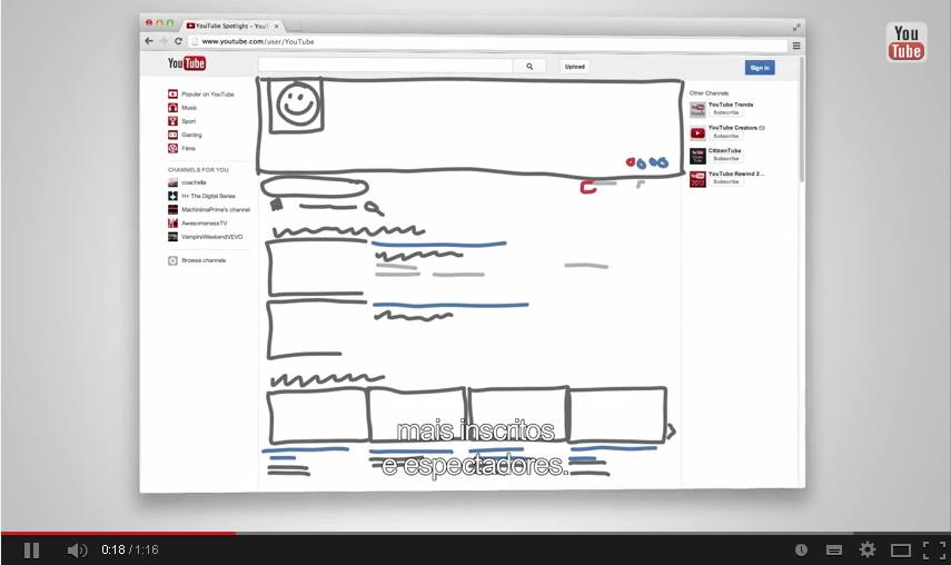 curso gratuito no Youtube