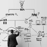 Dicas para criar um curso online de sucesso